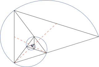 291px-Golden_triangle_and_Fibonacci